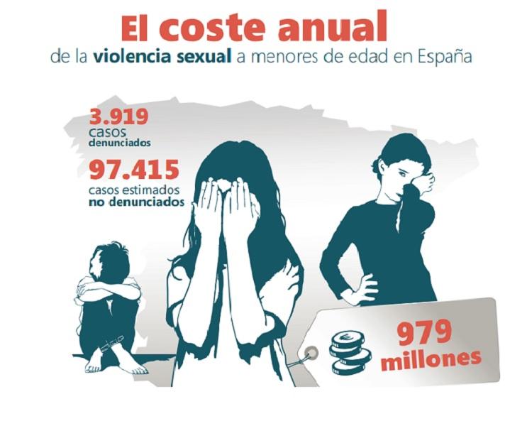 costes-violencia-infantil.jpg