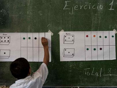 niño sumando en la pizarra, El Salvador